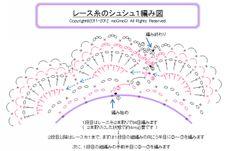 レース編みのシュシュ&編み図☆ | moQmoQのブログ