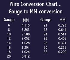 Wire gauge to inches and millimeters conversion chart jewelry gauge to mm conversion handy i never understand what the american gauges are supposed greentooth Image collections