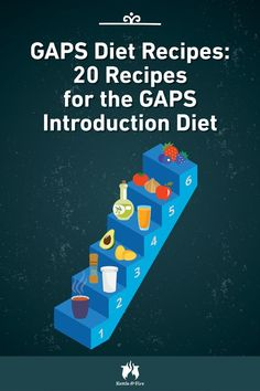 GAPS Diet Recipes 20 Recipes for the GAPS Introduction Diet pin