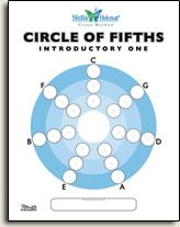Circle of Fifths Cover