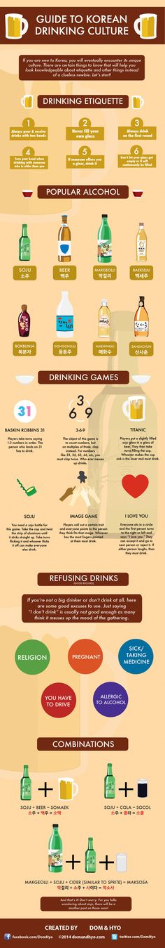 Infographic: Short Guide to Korean Drinking Culture