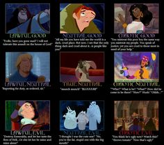 Hunchback character alignment