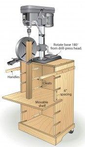 Drill Press Idea