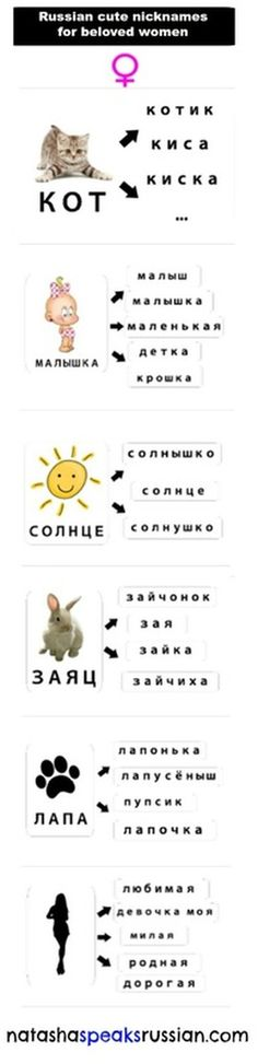 Russian cute nicknames for beloved women. Learn Russian with me #natashaspeaksrussian