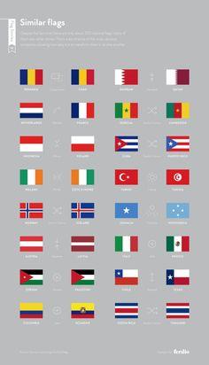 Lo que las banderas del mundo dicen de nosotros | Verne EL PAÍS