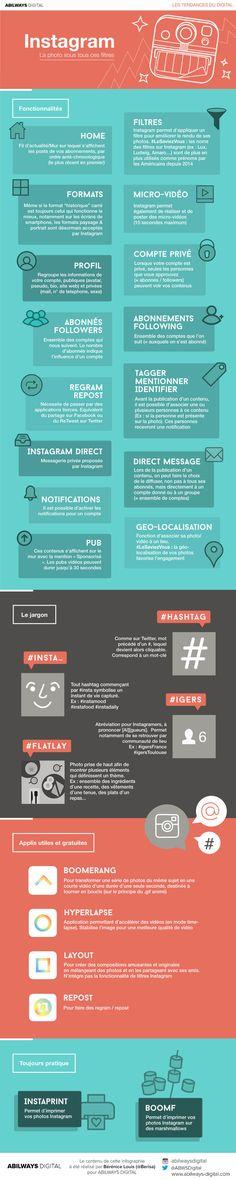 Pour tout savoir sur instagram #infographie #socialmedia