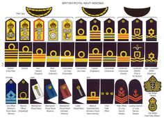 Research - British Royal Navy Insignia Military Ranks, Military Insignia, Military History, Military Uniforms, Ww2 Uniforms, Navy Rank Insignia, Uniform Insignia, Navy Rank Structure, Marine Royale