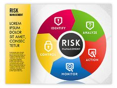 http://www.poweredtemplate.com/powerpoint-diagrams-charts/ppt-puzzle-diagrams/01672/0/index.html Risk Management Wheel Diagram