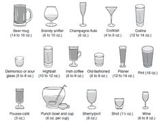 Marvelous Guide To Indispensable Bar Tools And Glassware