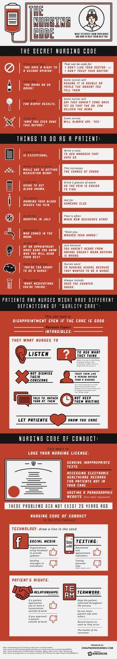 The Nursing Code  #Infographic #Nurses #Health