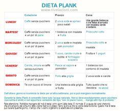La dieta Plank è un sistema di calo ponderale da utilizzare solo per 2 settimane, al termine delle quali si dovrebbe concludere un dimagrimento fino a9 ch