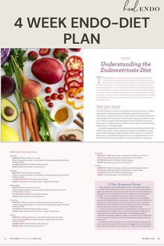 75 endometriosis diet recipes, meal plans, and all the information you've ever wanted to know about how endo and nutrition are connected. Endometriosis Awareness, Diet For Endometriosis, Fibroid Diet, Endo Diet, Endomorph Diet, Diet Meal Plans, Detox Recipes, Calorie Diet, Meal Planning
