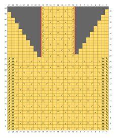 Kääty-villasukat – Mia Sumellin ohje   Meillä kotona Periodic Table, Knitting, Periodic Table Chart, Tricot, Periotic Table, Breien, Stricken, Weaving, Knits