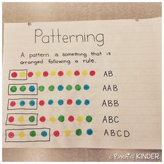 Teaching Patterning in FDK - Part 2 - Mathe Ideen 2020 Patterning Kindergarten, Kindergarten Anchor Charts, Math Anchor Charts, Preschool Math, Teaching Kindergarten, Math Classroom, Math Activities, Grade 2 Patterning Activities, Math Math