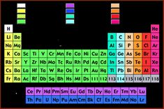 Periodic table wallpaper 1920x1080 periodic table wallpaper printable periodic table hd httpperiodictableimageperiodic table urtaz Image collections