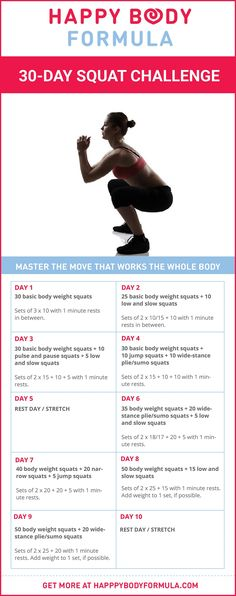 30-Day Squat Challenge + How To Master The Move That Works The Whole Body (with downloadable PDF)