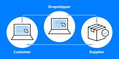 How to become a dropshipper: tips for getting into e-commerce - Business Insider
