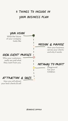 Building A Business Plan, Business Plan Outline, Small Business Plan, Creating A Business Plan, Business Plan Template, One Page Business Plan, Starting A Business, Successful Business Tips, Business Advice