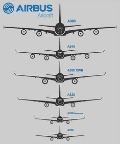 Size comparison between modern Airbus aircraft. Boeing Aircraft, Passenger Aircraft, Air Force Aircraft, Airbus A380, Boeing 777, Illustration Avion, Aviation Training, Airplane Photography, Civil Aviation