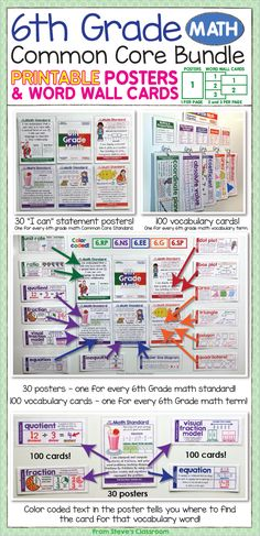 """Everything you need to display and clarify the 6th grade math Common Core Standards in one discounted bundle! 30 """"I can statement"""" posters for sixth grade math. 100 vocabulary cards for sixth grade math. Color coded text in the poster tells you where to find the vocabulary card for that term! All in one discounted bundle!"""