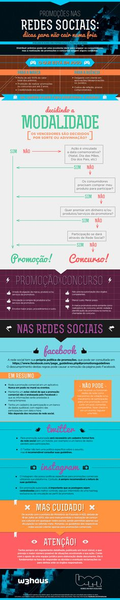 promocoes-redes-sociais.jpg (640×3200)