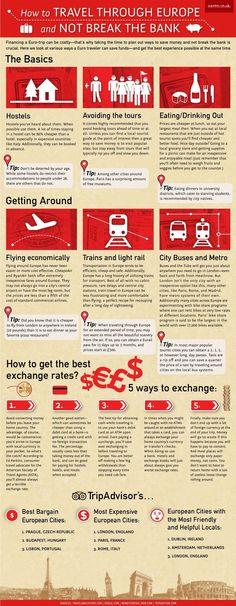 Europe Travel Money Saving Tips