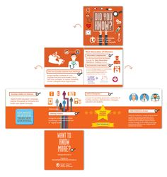 See Infographic Design entries, selected winner and the client's testimonial for 'Professional Practice Infographic fold out' Infographic Design contest. professional-practice-infographic-fold-out Consulting Logo, Logo Images, Infographic, Digital, Design, Infographics, Logo Pictures, Visual Schedules