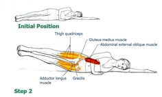 This Exercise Will Improve Your Spinal Health & Posture (Essential for Chronic Sitters) - The Health Science Journal Ab Workout Men, Best Ab Workout, Ab Workout At Home, At Home Workouts, Core Muscles, Back Muscles, Chest Workouts, Easy Workouts, Strength Training Program