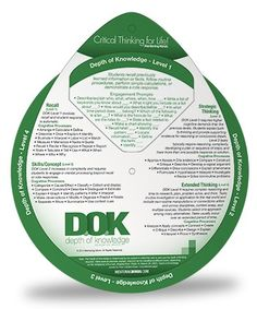 Depth of Knowledge - Revised Bloom's Taxonomy Wheel