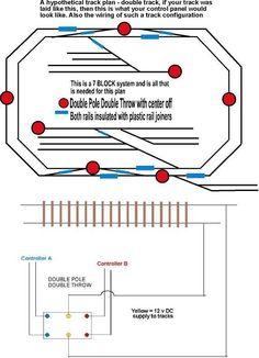 rr+train+track+wiring wiring railroad signal lights