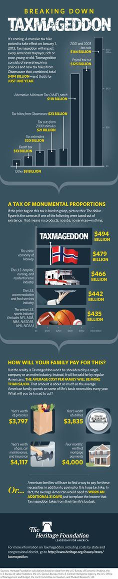 ~~• How Much Will Taxmageddon Cost Your Family? :: special-TAXMAGEDDON-comparisons