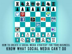 How to Create a Social Media Strategy for Your Business: What Social Media Can't Do