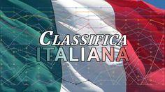 Classifica+italiana+vendita+videogiochi+dal+20+al+26+marzo+2017