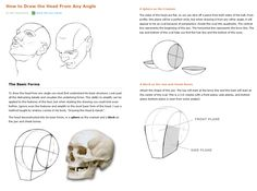 Tutorials done by Stanislav Prokopenko who is an instructor at Watts Atelier.
