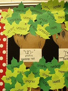 Word Identification #2- The Root of it All Bulletin Board. This would be great for learning any prefixes, suffixes, and root words. Have students place similar prefixes, suffixes, or root word on a certain part of the tree. Like un- on the branches and in- on the bark of the tree.
