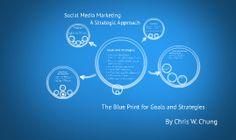 Social Media Marketing - by on Prezi