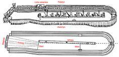CIRCUS MAXIMUS Circus Maximus to największy cyrk starożytnego Rzymu urządzony w dolinie między Palatynem a Awentynem. Jego początki sięgają VII w. BC (Tarkwiniusz), pierwsza budowla kamienna powstała za czasów Cezara. Rozbudowę cyrku kontynuował August dodając obelisk i spinę i trwała ona do czasów Konstantyna (drugi obelisk w IV w.). Cyrk miał wymiary 600 x 140 m, widownia liczyła od 145.000 (za Cezara) do 385.000 miejsc (za Konstantyna). Służył przede wszystkim organizacji wyścigów rydwanó