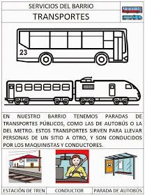 Teaching Spanish, Homeschool, Science, Education, Classroom Ideas, Trains, Geography, Learning Activities, Preschool Education
