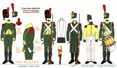 Fanteria leggera 1° Rgt. cmp. carabinieri 1807