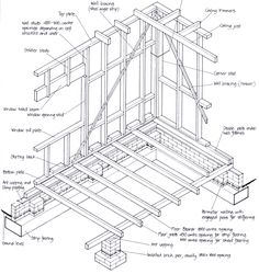 images about construction    s details on pinterest   passive    stud frame construction diagram   my grandmother made an amex room to the house in mayagüez in i saw al this frame work being work form the ground up