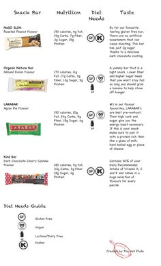 Google Image Result for http://thehotplate.com/wp-content/uploads/2012/07/Gluten-Free-Granola-Bar-Guide.jpg