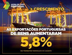 Nos primeiros oito meses do ano, as exportações de mercadorias aumentaram 5,4% e as importações subiram 3,4% permitindo uma queda do défice externo de quase 6%. #acimadetudoportugal