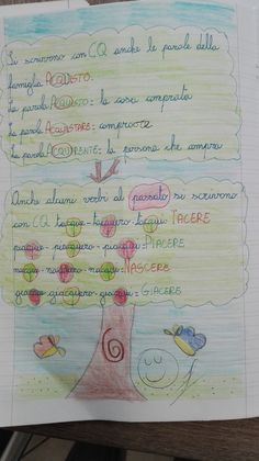 Classe Terza-Italiano-Aprile-Ripasso e approfondimento ortografico: CQU - Maestra Anita World Languages, Bullet Journal, Education, Learning, School, 3, Alphabet, Teachers