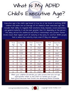What is my ADHD child's executive age