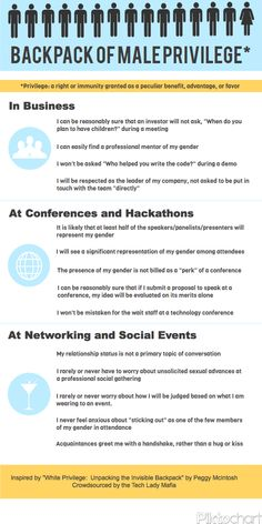 signs of  quot female privilege quot  essay is actually the best evidence    great article and  infographic   unpacking the backpack of male privilege in the technology industry