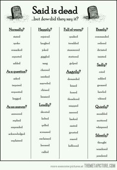 Other words for said