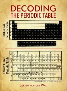 Decoding the Periodic Table by Jurjen Van der Wal. $8.86. Publisher: iUniverse (June 16, 2010). 183 pages