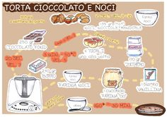 Torta Cioccolato e Noci con il Bimby