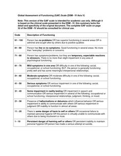 GAF - Global Assessment of Functioning Scale (Axis V of Diagnosis in DSM)  http://img.docstoccdn.com/thumb/orig/109809007.png