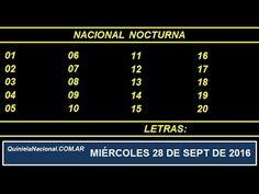 Video Quiniela Nacional Nocturna Miercoles 28 de Septiembre de 2016 Pizarra del sorteo desde el recinto de Loteria Nacional a las 21:00